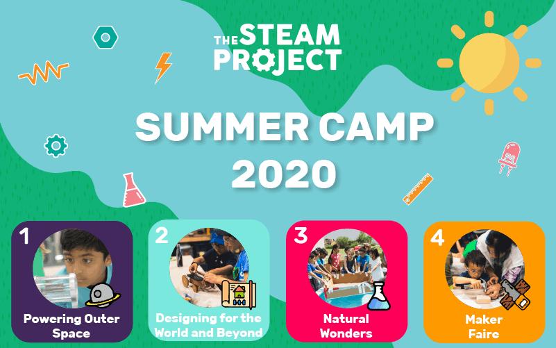 The STEAM Project – Summer Camp (JK - Gr.4)
